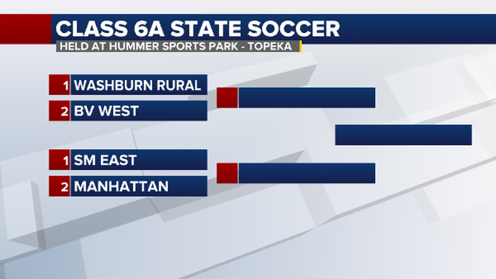6A State Soccer