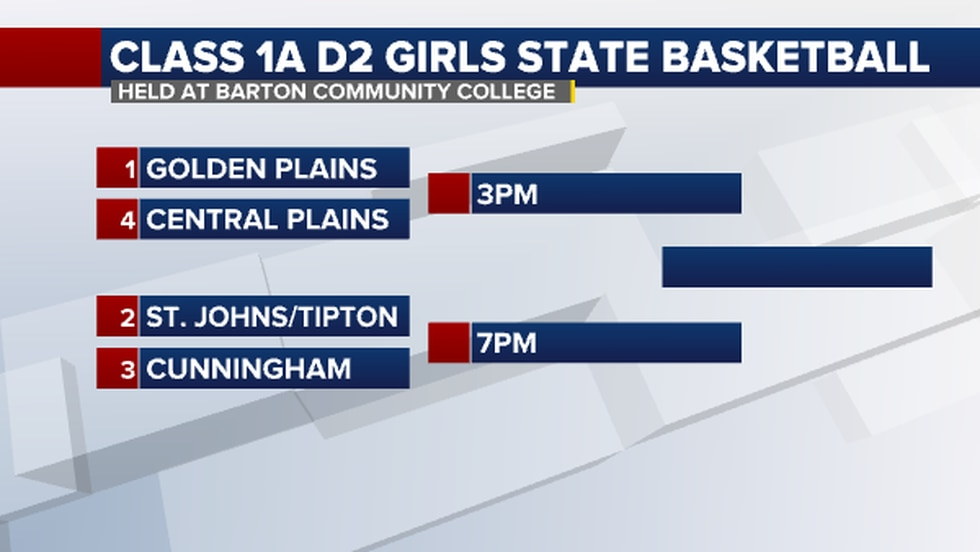 1A D2 State Basketball