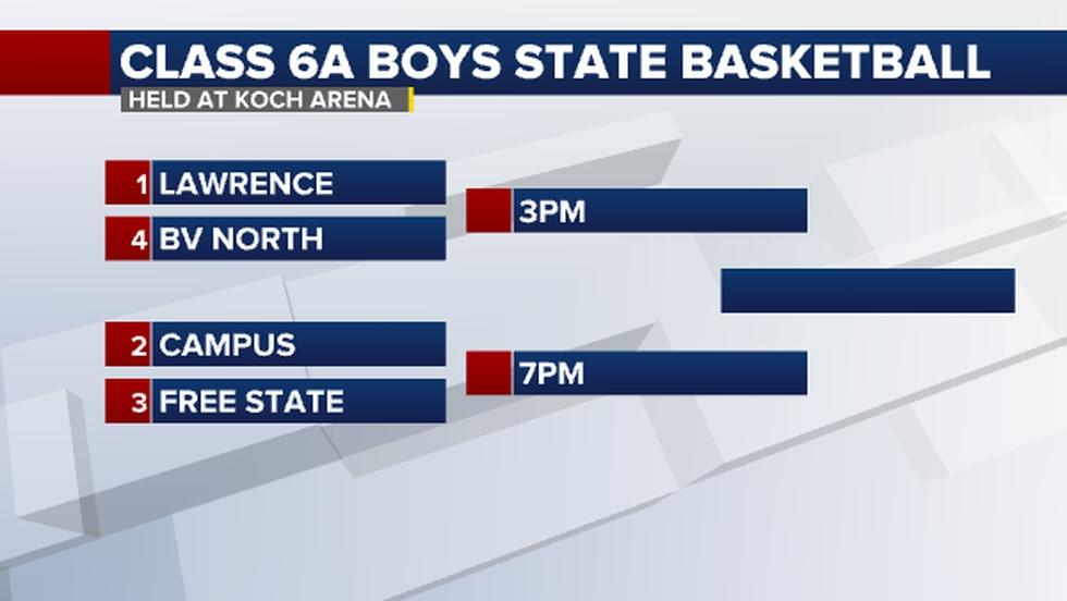 6A State Basketball