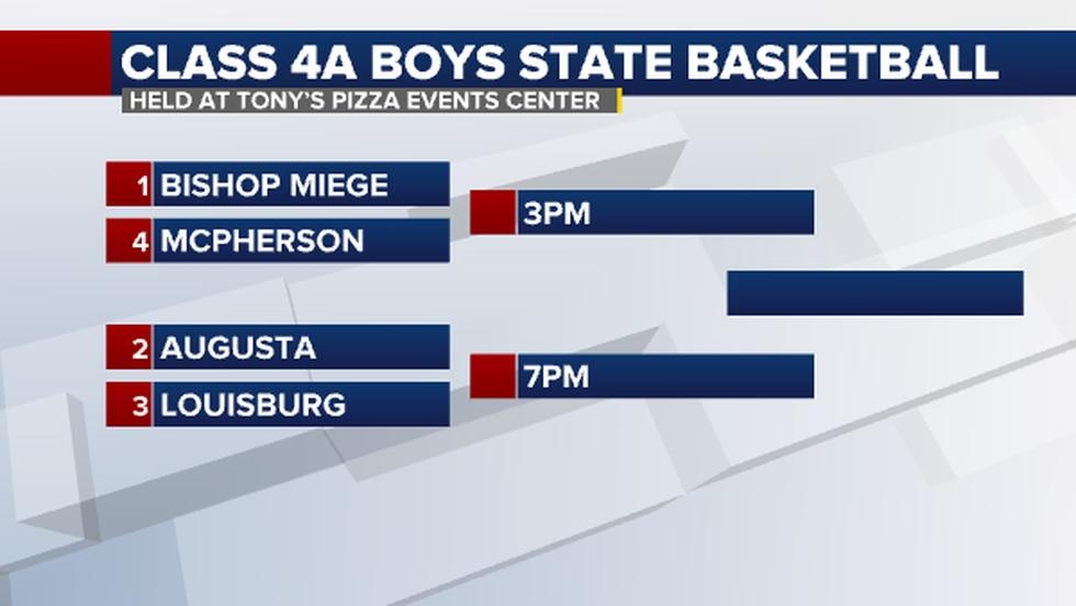 4A State Basketball