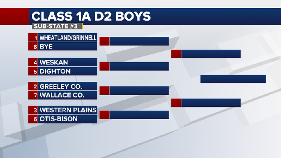 1A D2 Sub-State