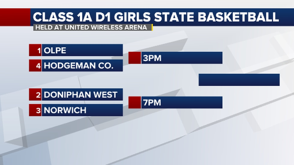 1A D1 State Basketball