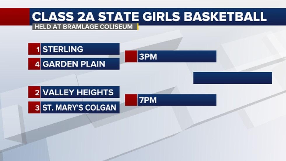 2A State Basketball