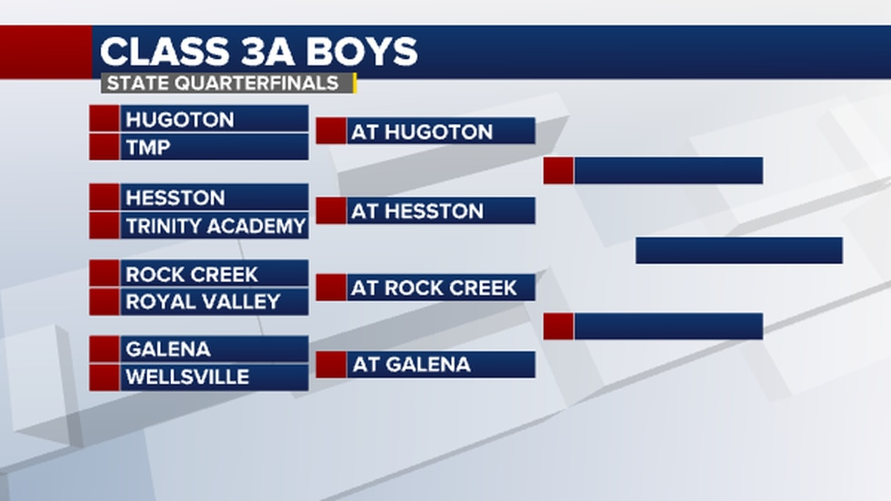 3A Quarterfinals