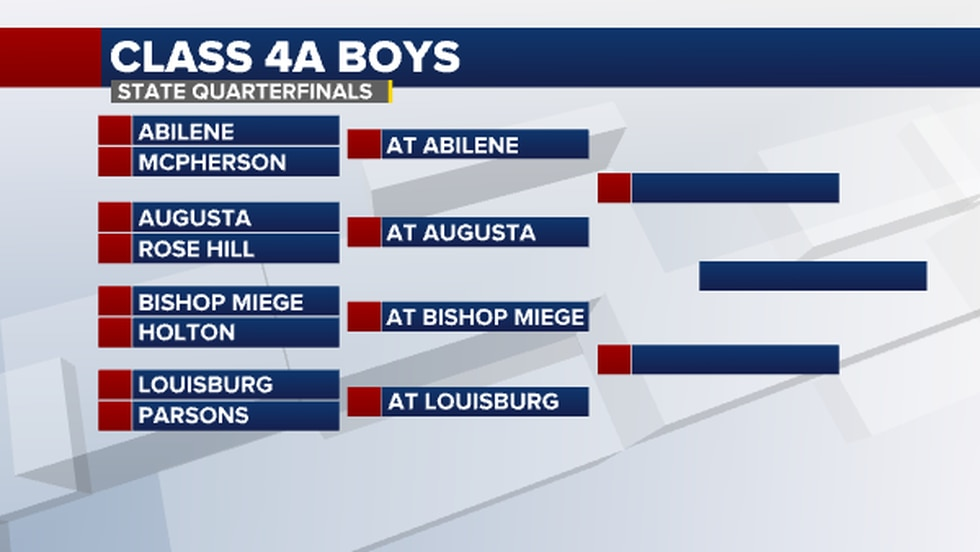 4A Quarterfinals