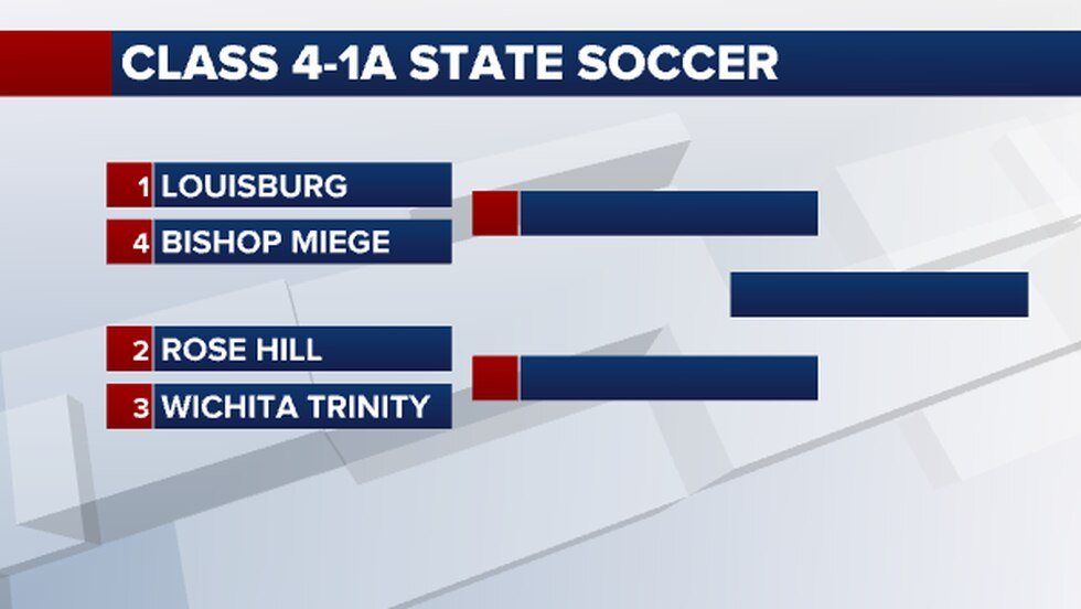 4-1A State Soccer